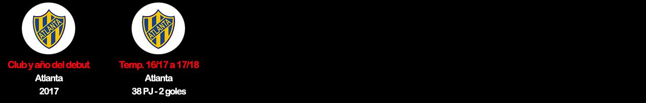 trayectoria57
