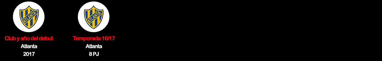 trayectoria27