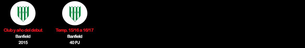 trayectoria14