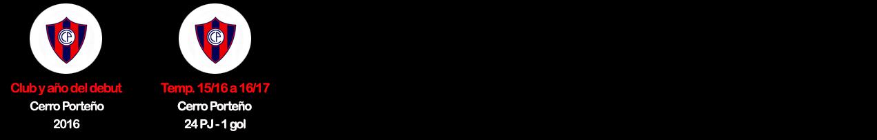 trayectoria15